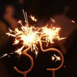 35th sparkler candles